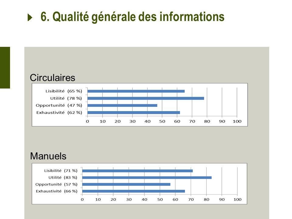 6. Qualité générale des informations Circulaires Manuels