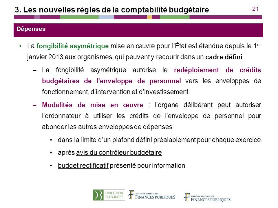 21 La fongibilité asymétrique mise en œuvre pour lÉtat est étendue depuis le 1 er janvier 2013 aux organismes, qui peuvent y recourir dans un cadre dé