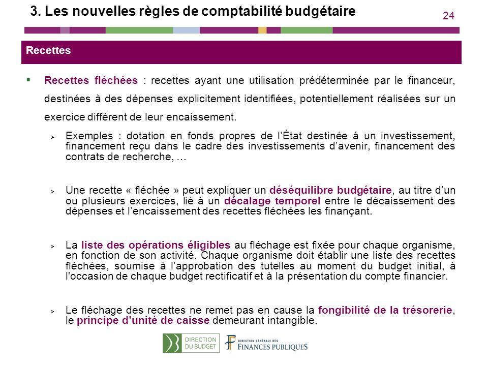 24 3. Les nouvelles règles de comptabilité budgétaire Recettes fléchées : recettes ayant une utilisation prédéterminée par le financeur, destinées à d