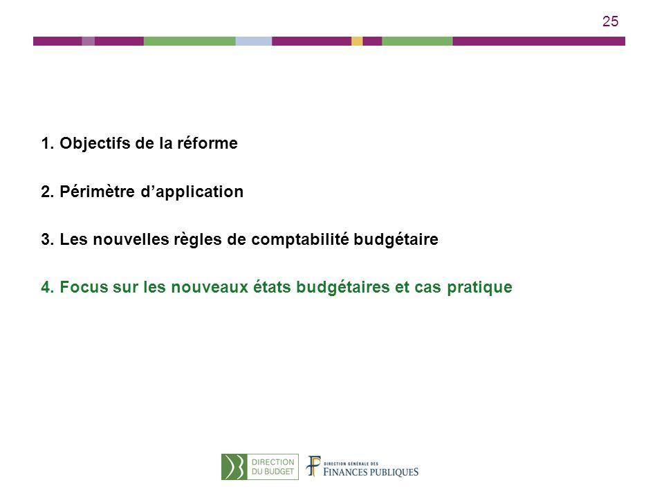 25 1. Objectifs de la réforme 2. Périmètre dapplication 3. Les nouvelles règles de comptabilité budgétaire 4. Focus sur les nouveaux états budgétaires