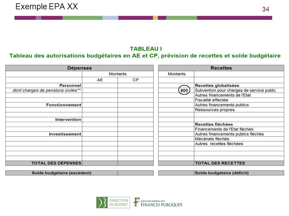 34 Exemple EPA XX