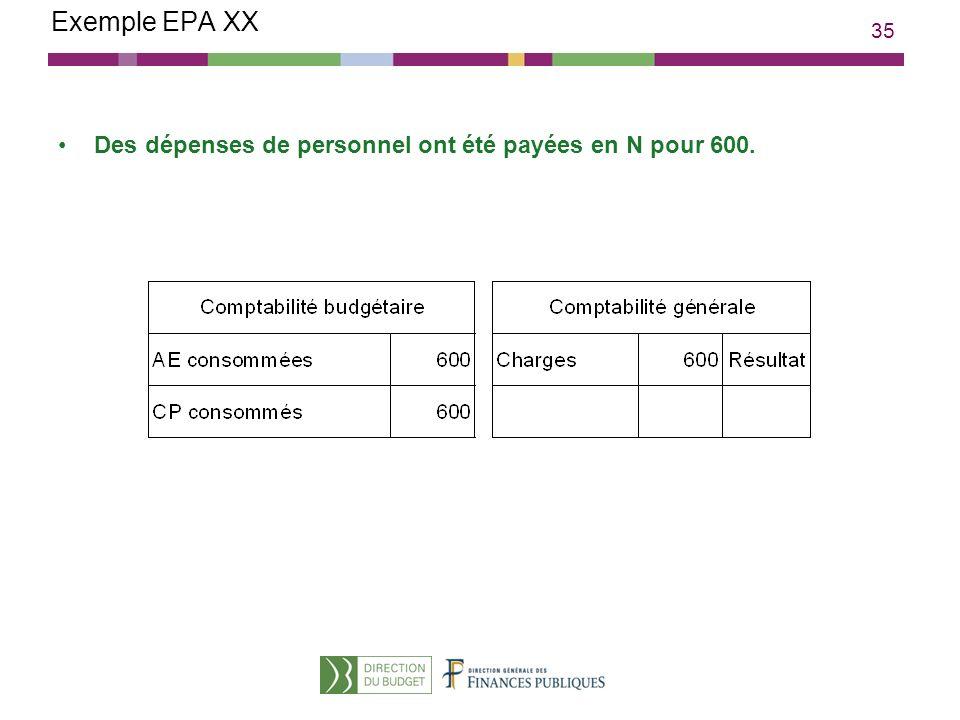 35 Exemple EPA XX Des dépenses de personnel ont été payées en N pour 600.
