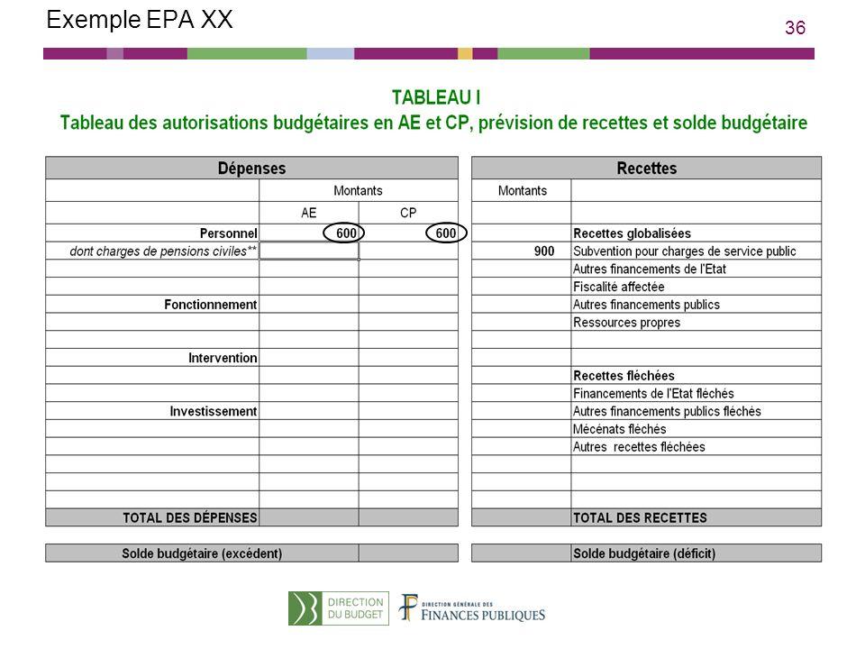 36 Exemple EPA XX