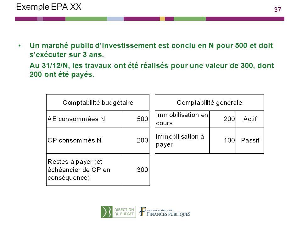 37 Exemple EPA XX Un marché public dinvestissement est conclu en N pour 500 et doit sexécuter sur 3 ans. Au 31/12/N, les travaux ont été réalisés pour