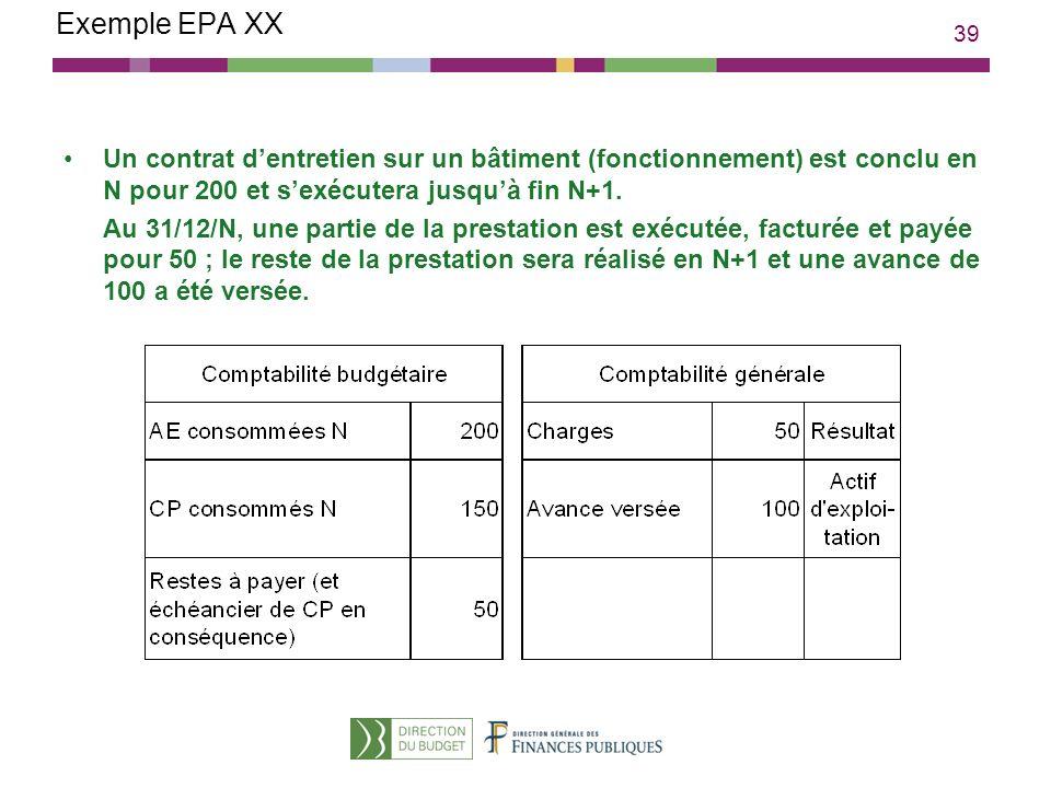 39 Exemple EPA XX Un contrat dentretien sur un bâtiment (fonctionnement) est conclu en N pour 200 et sexécutera jusquà fin N+1. Au 31/12/N, une partie
