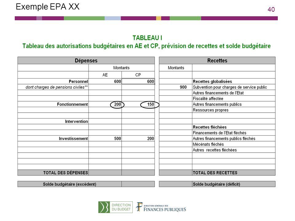 40 Exemple EPA XX