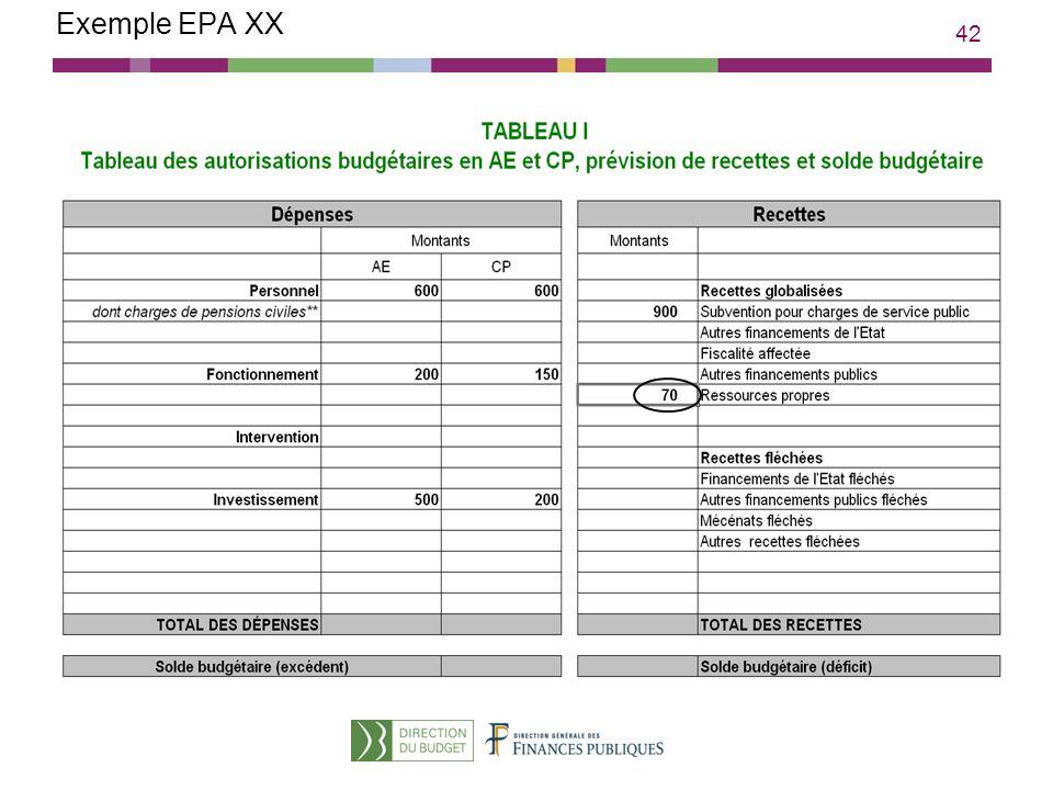 42 Exemple EPA XX