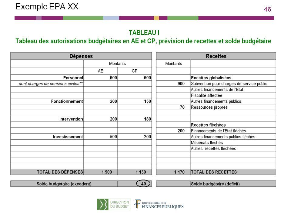 46 Exemple EPA XX