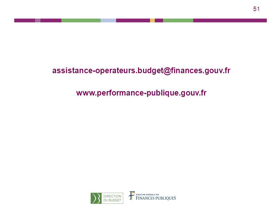 51 assistance-operateurs.budget@finances.gouv.fr www.performance-publique.gouv.fr