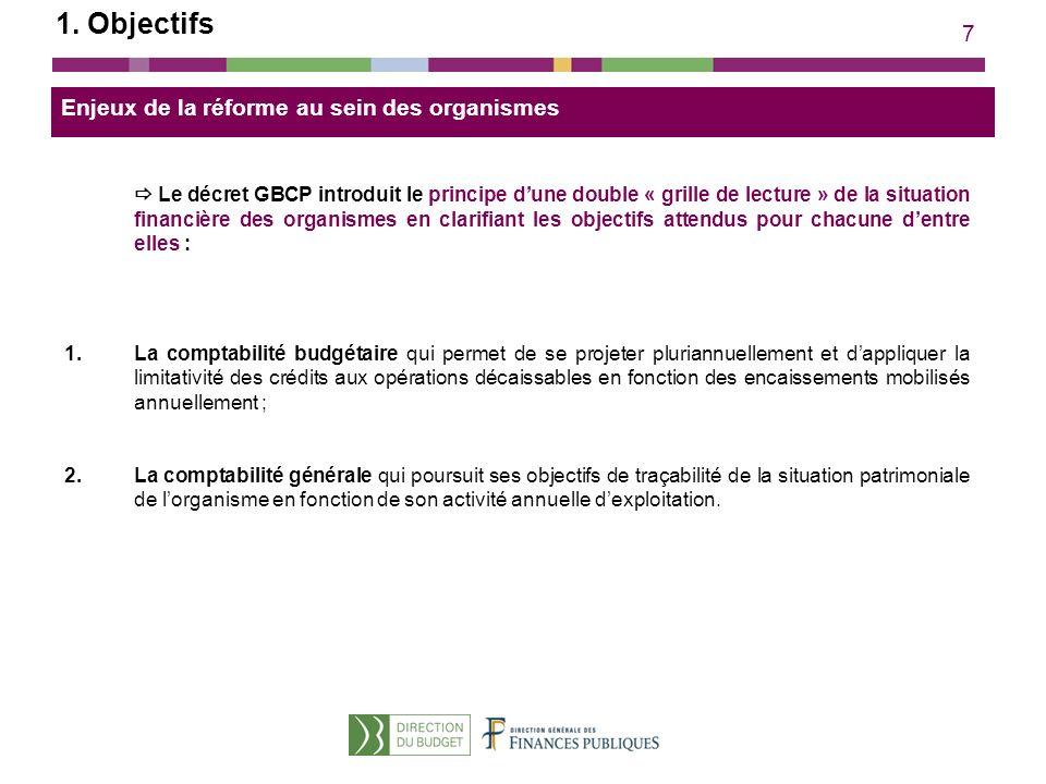 7 1. Objectifs Enjeux de la réforme au sein des organismes Le décret GBCP introduit le principe dune double « grille de lecture » de la situation fina