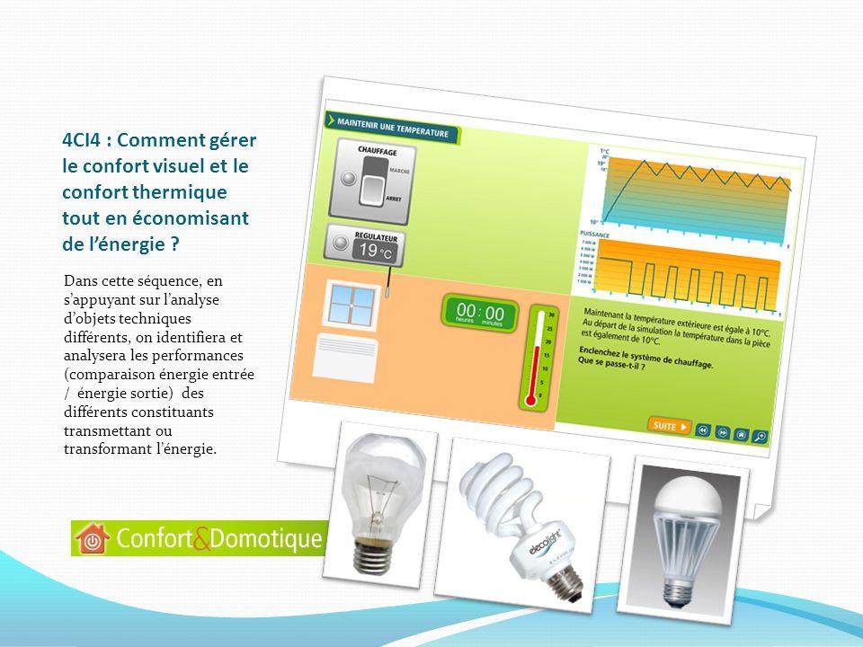 4CI4 : Comment gérer le confort visuel et le confort thermique tout en économisant de lénergie ? Dans cette séquence, en sappuyant sur lanalyse dobjet