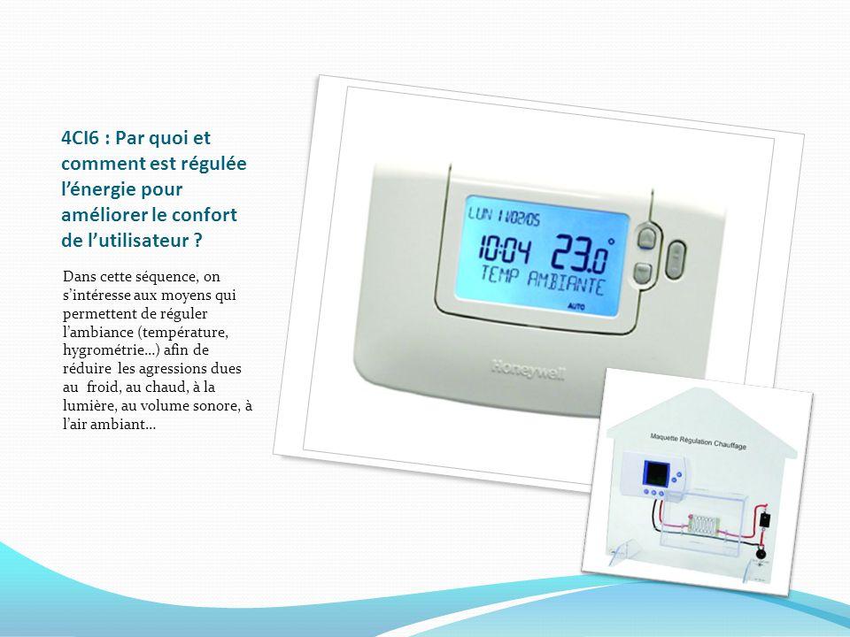 4CI6 : Par quoi et comment est régulée lénergie pour améliorer le confort de lutilisateur ? Dans cette séquence, on sintéresse aux moyens qui permette