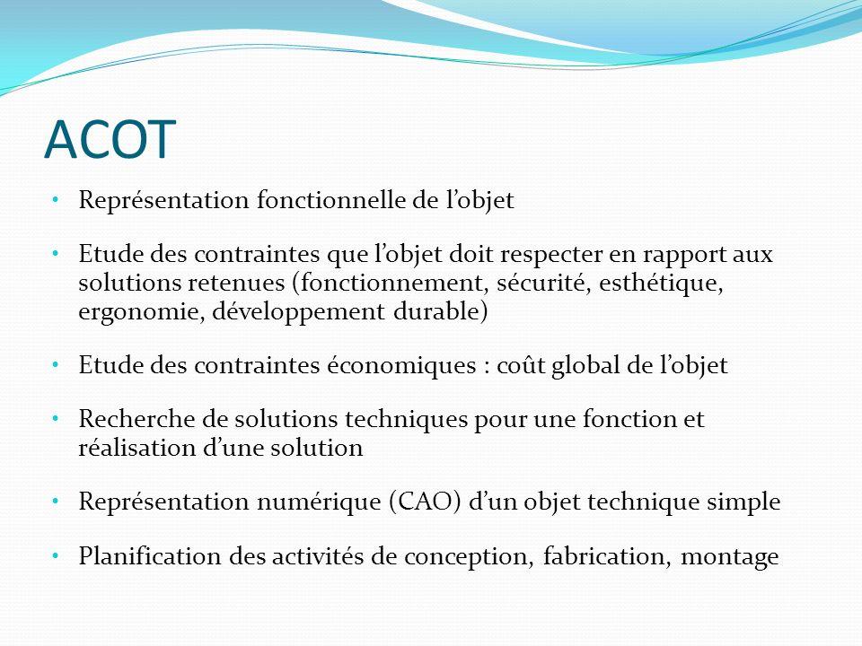 ACOT Représentation fonctionnelle de lobjet Etude des contraintes que lobjet doit respecter en rapport aux solutions retenues (fonctionnement, sécurit