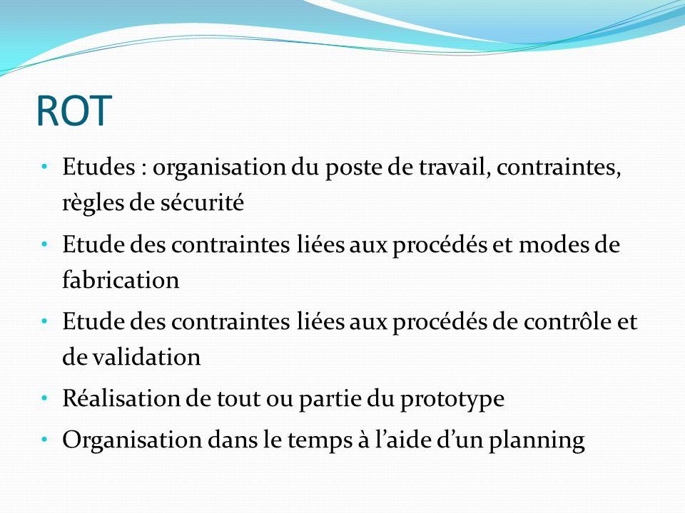 ROT Etudes : organisation du poste de travail, contraintes, règles de sécurité Etude des contraintes liées aux procédés et modes de fabrication Etude