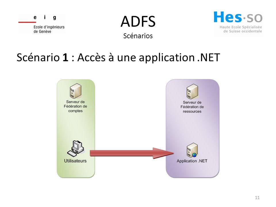 ADFS Scénarios Scénario 1 : Accès à une application.NET 11