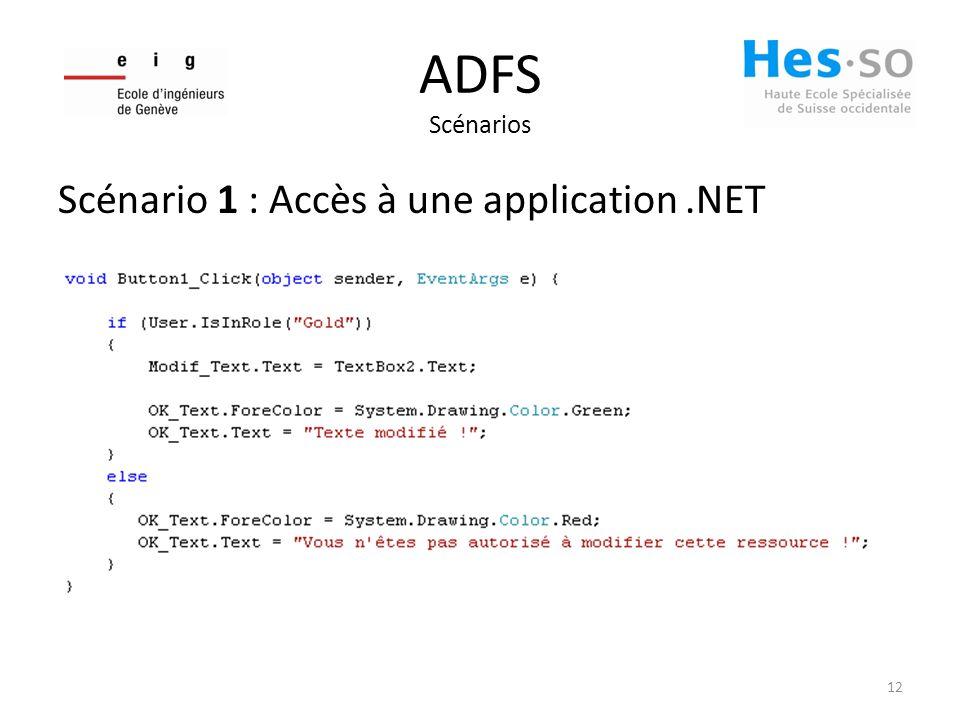 ADFS Scénarios Scénario 1 : Accès à une application.NET 12