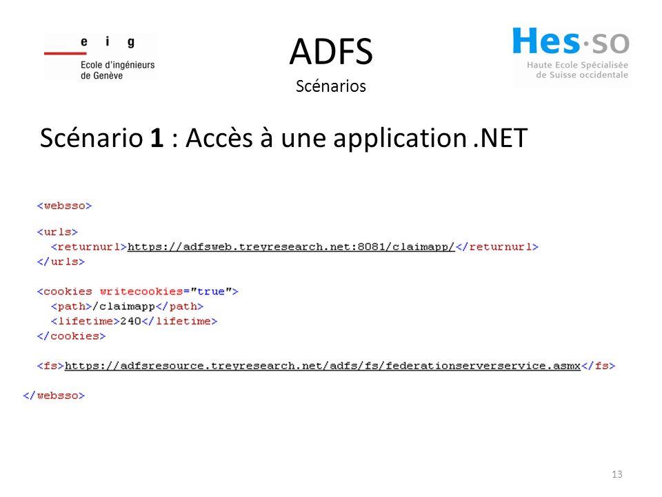 ADFS Scénarios Scénario 1 : Accès à une application.NET 13