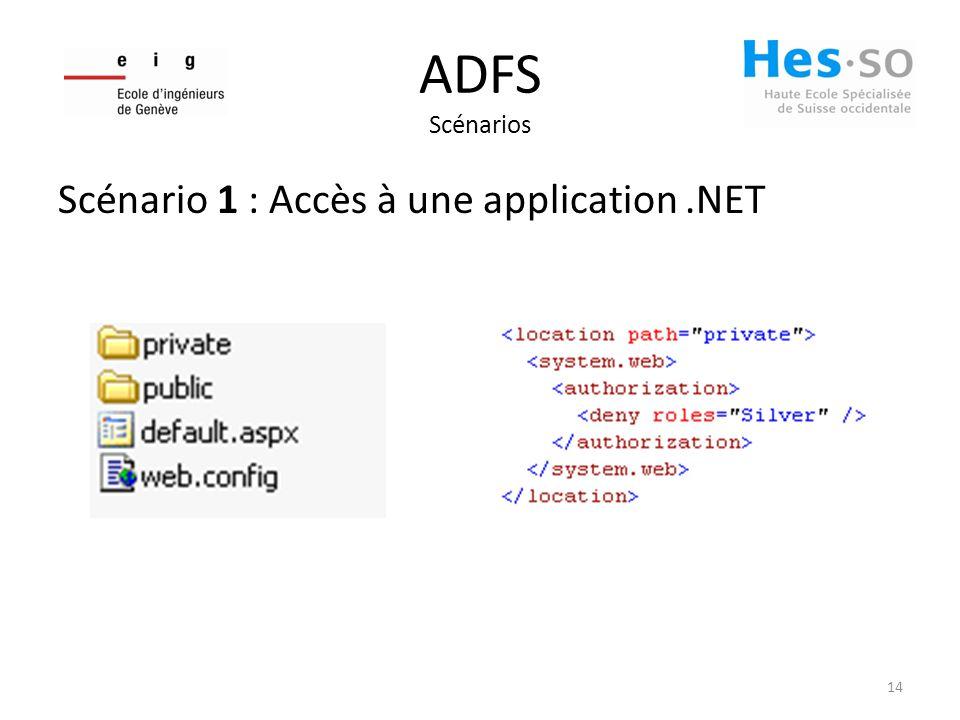 ADFS Scénarios Scénario 1 : Accès à une application.NET 14