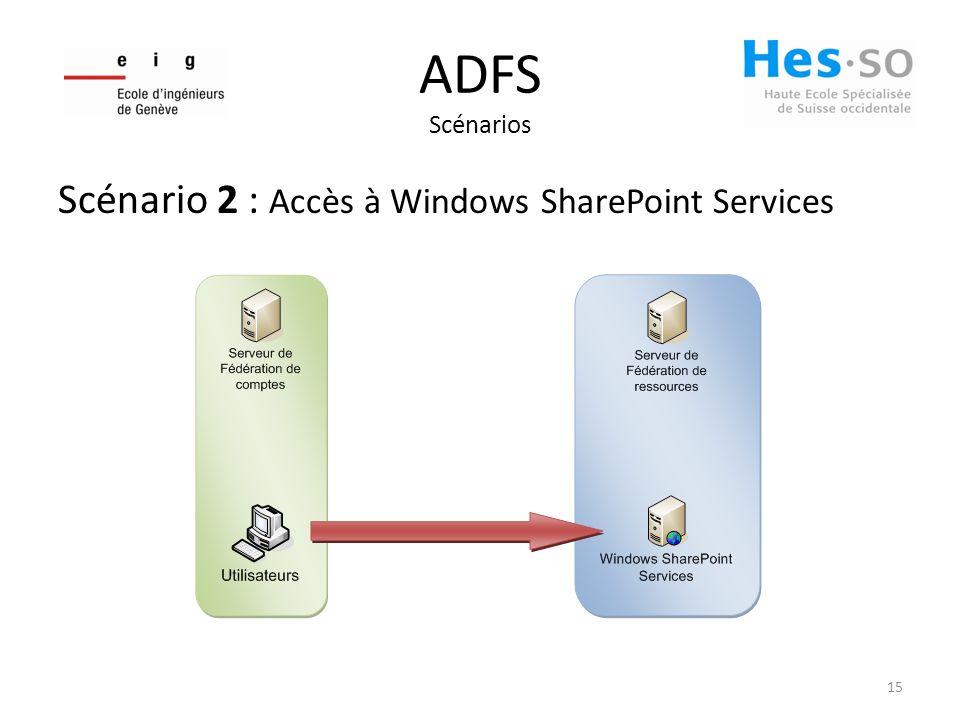 ADFS Scénarios Scénario 2 : Accès à Windows SharePoint Services 15