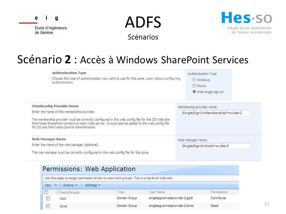 ADFS Scénarios Scénario 2 : Accès à Windows SharePoint Services 17