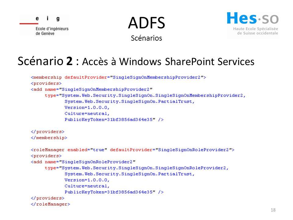 ADFS Scénarios Scénario 2 : Accès à Windows SharePoint Services 18