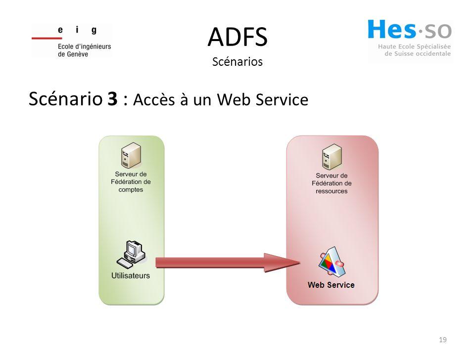 ADFS Scénarios Scénario 3 : Accès à un Web Service 19