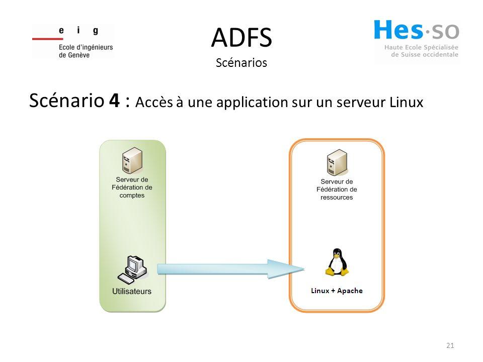 ADFS Scénarios Scénario 4 : Accès à une application sur un serveur Linux 21