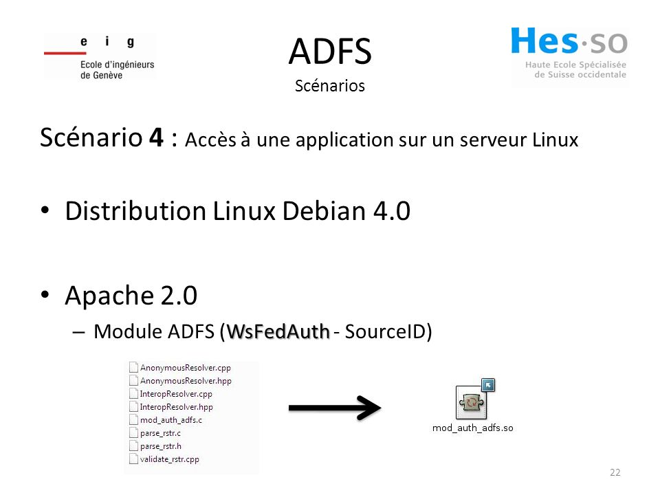 ADFS Scénarios Scénario 4 : Accès à une application sur un serveur Linux Distribution Linux Debian 4.0 Apache 2.0 WsFedAuth – Module ADFS (WsFedAuth - SourceID) 22