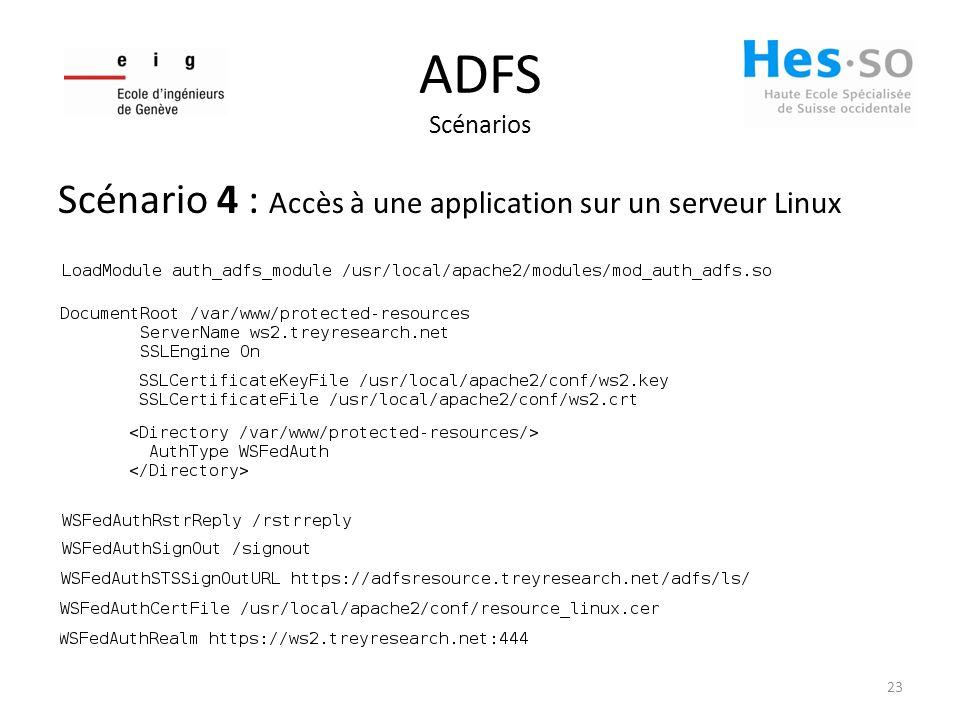 ADFS Scénarios Scénario 4 : Accès à une application sur un serveur Linux 23