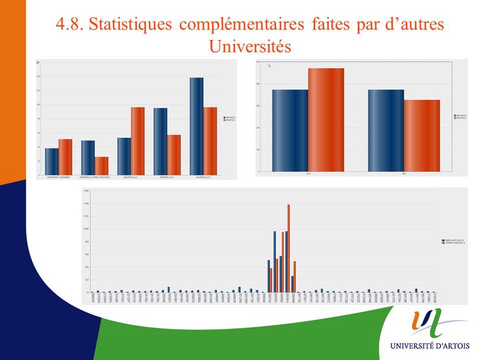 4.8. Statistiques complémentaires faites par dautres Universités