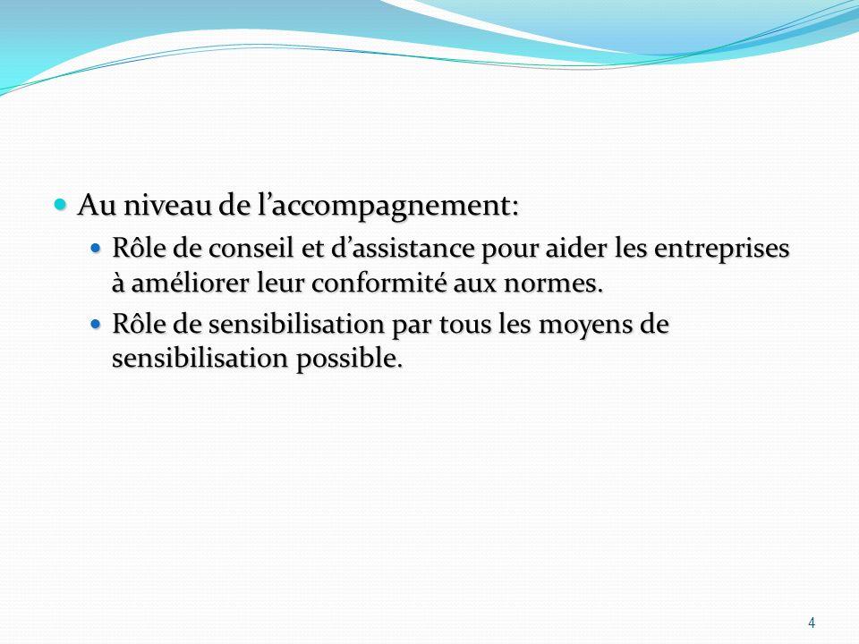 Au niveau de laccompagnement: Au niveau de laccompagnement: Rôle de conseil et dassistance pour aider les entreprises à améliorer leur conformité aux normes.