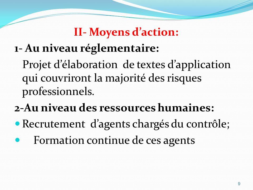 II- Moyens daction: 1- Au niveau réglementaire: Projet délaboration de textes dapplication qui couvriront la majorité des risques professionnels.