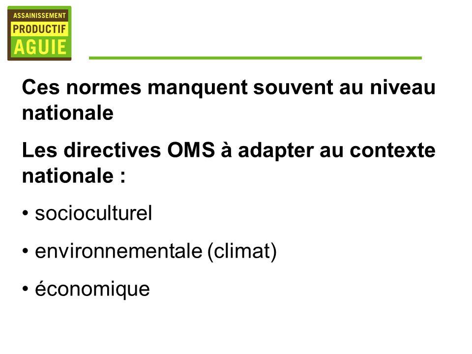 Ces normes manquent souvent au niveau nationale Les directives OMS à adapter au contexte nationale : socioculturel environnementale (climat) économiqu