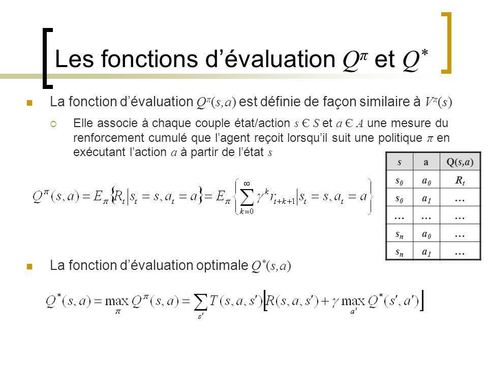 Les fonctions dévaluation Q π et Q * La fonction dévaluation Q π (s,a) est définie de façon similaire à V π (s) Elle associe à chaque couple état/acti