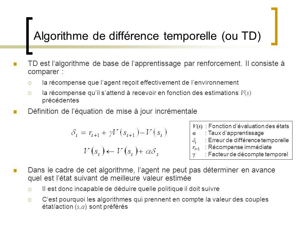 Algorithme de différence temporelle (ou TD) TD est lalgorithme de base de lapprentissage par renforcement. Il consiste à comparer : la récompense que