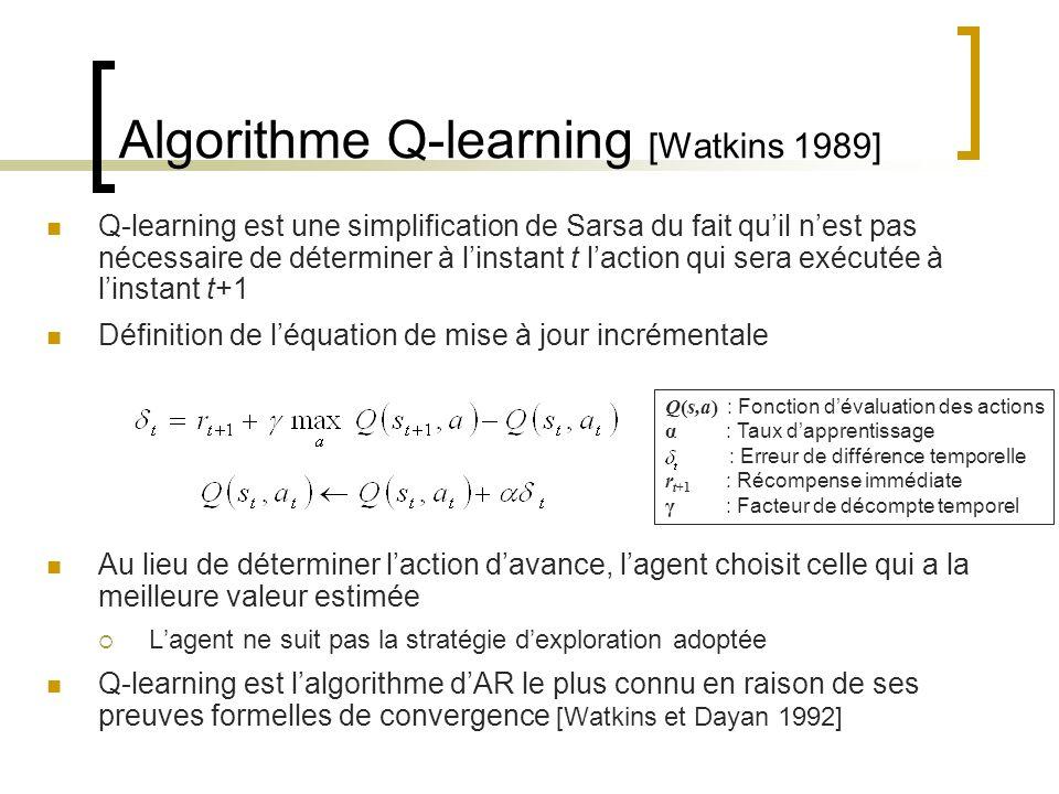 Algorithme Q-learning [Watkins 1989] Q-learning est une simplification de Sarsa du fait quil nest pas nécessaire de déterminer à linstant t laction qu