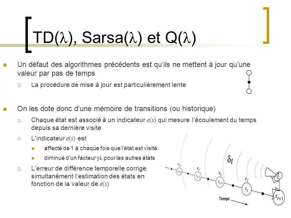 TD( λ ), Sarsa( λ ) et Q( λ ) Un défaut des algorithmes précédents est quils ne mettent à jour quune valeur par pas de temps La procédure de mise à jo