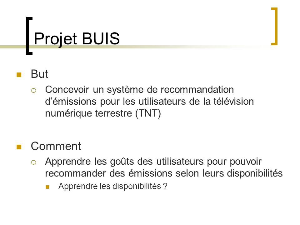 Projet BUIS But Concevoir un système de recommandation démissions pour les utilisateurs de la télévision numérique terrestre (TNT) Comment Apprendre l