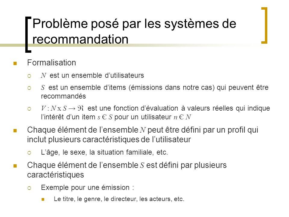 Problème posé par les systèmes de recommandation Formalisation N est un ensemble dutilisateurs S est un ensemble ditems (émissions dans notre cas) qui