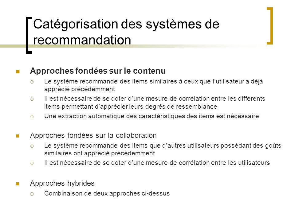 Catégorisation des systèmes de recommandation Approches fondées sur le contenu Le système recommande des items similaires à ceux que lutilisateur a dé