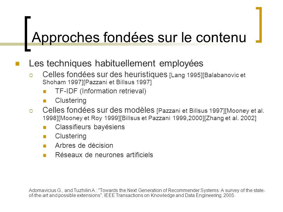 Approches fondées sur le contenu Les techniques habituellement employées Celles fondées sur des heuristiques [Lang 1995][Balabanovic et Shoham 1997][P