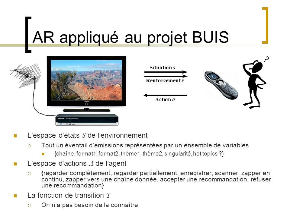 AR appliqué au projet BUIS Lespace détats S de lenvironnement Tout un éventail démissions représentées par un ensemble de variables {chaîne, format1,