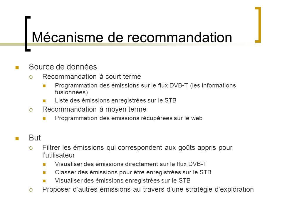 Mécanisme de recommandation Source de données Recommandation à court terme Programmation des émissions sur le flux DVB-T (les informations fusionnées)