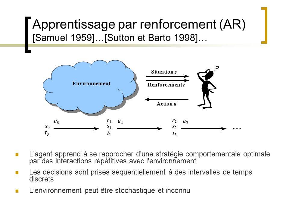 Apprentissage par renforcement (AR) [Samuel 1959]…[Sutton et Barto 1998]… Lagent apprend à se rapprocher dune stratégie comportementale optimale par d