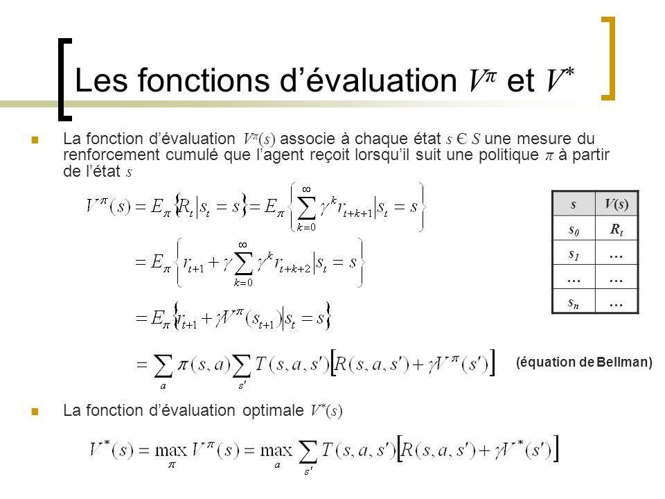 Les fonctions dévaluation Q π et Q * La fonction dévaluation Q π (s,a) est définie de façon similaire à V π (s) Elle associe à chaque couple état/action s Є S et a Є A une mesure du renforcement cumulé que lagent reçoit lorsquil suit une politique π en exécutant laction a à partir de létat s La fonction dévaluation optimale Q * (s,a) saQ(s,a) s0s0 a0a0 RtRt s0s0 a1a1 … ……… snsn a0a0 … snsn a1a1 …