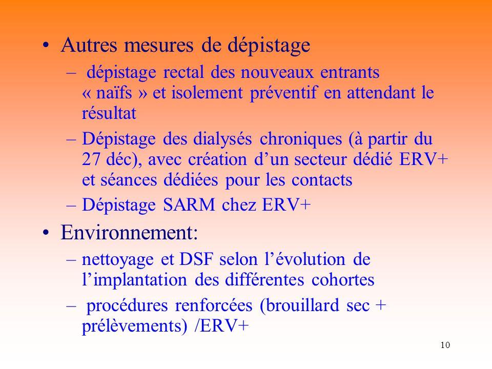 10 Autres mesures de dépistage – dépistage rectal des nouveaux entrants « naïfs » et isolement préventif en attendant le résultat –Dépistage des dialysés chroniques (à partir du 27 déc), avec création dun secteur dédié ERV+ et séances dédiées pour les contacts –Dépistage SARM chez ERV+ Environnement: –nettoyage et DSF selon lévolution de limplantation des différentes cohortes – procédures renforcées (brouillard sec + prélèvements) /ERV+