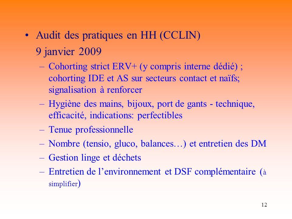 12 Audit des pratiques en HH (CCLIN) 9 janvier 2009 –Cohorting strict ERV+ (y compris interne dédié) ; cohorting IDE et AS sur secteurs contact et naï