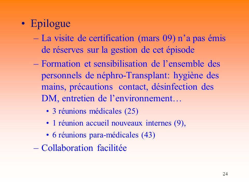 24 Epilogue –La visite de certification (mars 09) na pas émis de réserves sur la gestion de cet épisode –Formation et sensibilisation de lensemble des