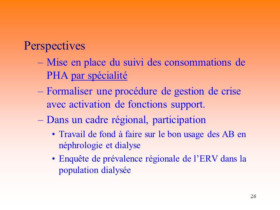 26 Perspectives –Mise en place du suivi des consommations de PHA par spécialité –Formaliser une procédure de gestion de crise avec activation de fonct