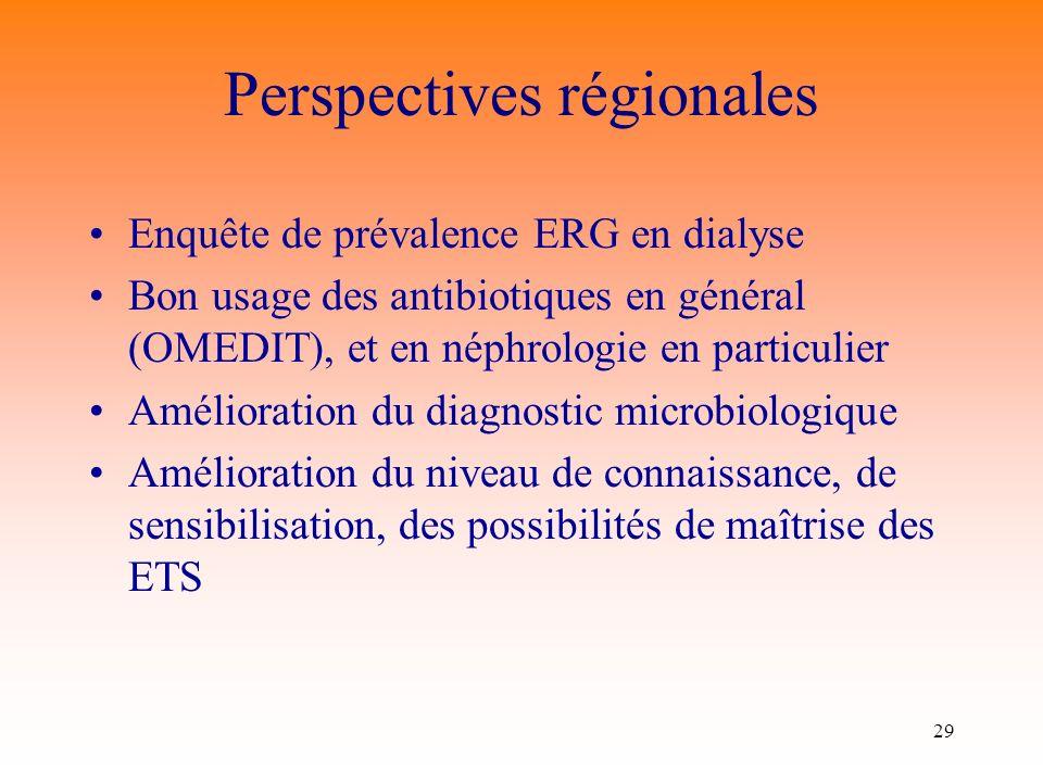 29 Perspectives régionales Enquête de prévalence ERG en dialyse Bon usage des antibiotiques en général (OMEDIT), et en néphrologie en particulier Amélioration du diagnostic microbiologique Amélioration du niveau de connaissance, de sensibilisation, des possibilités de maîtrise des ETS